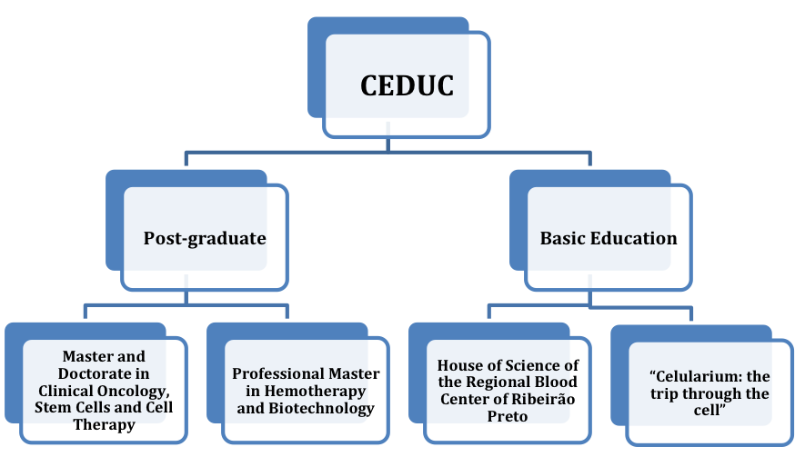 ceduc-diagram